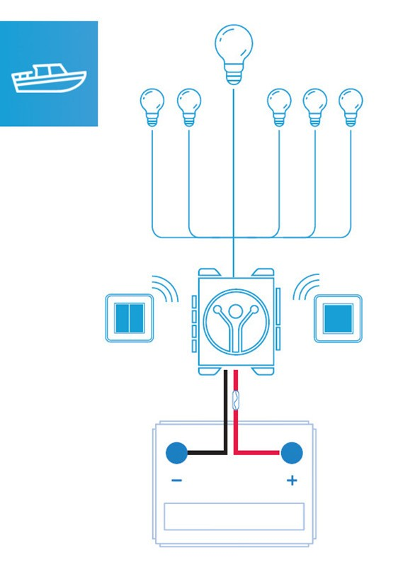 Schema de fonctionnement du Light Air Switch - Gestion d'eclairage sans fil sans pile